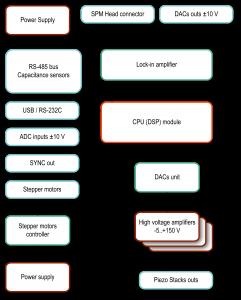 Piezo controller diagram